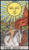 太陽(正位置)